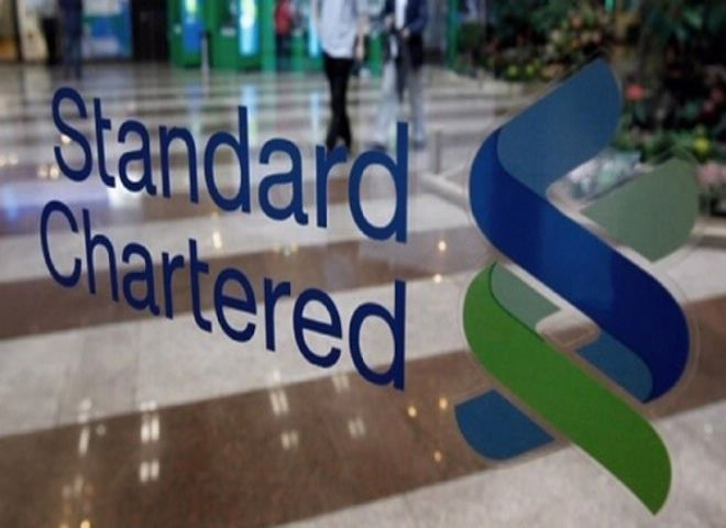 tong dai standard chartered bank